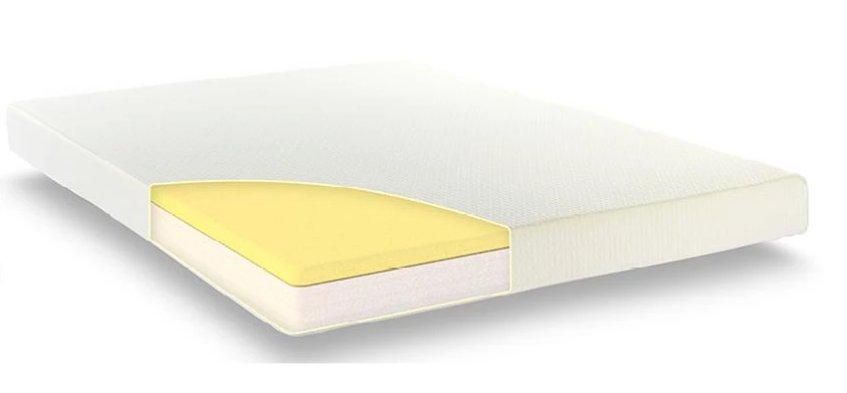 Want to buy dream mattress in your nearby retail store